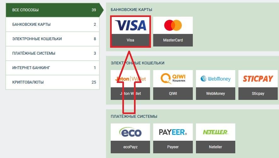 Платежные системы, через которые можно пополнить счет Мелбет